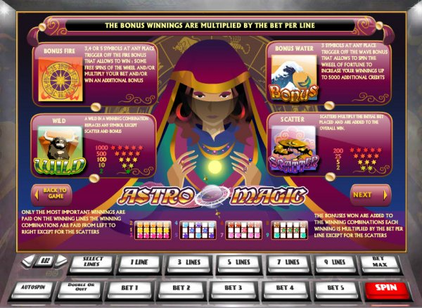 Astro Magic Slots - Review & Free Instant Play Casino Game