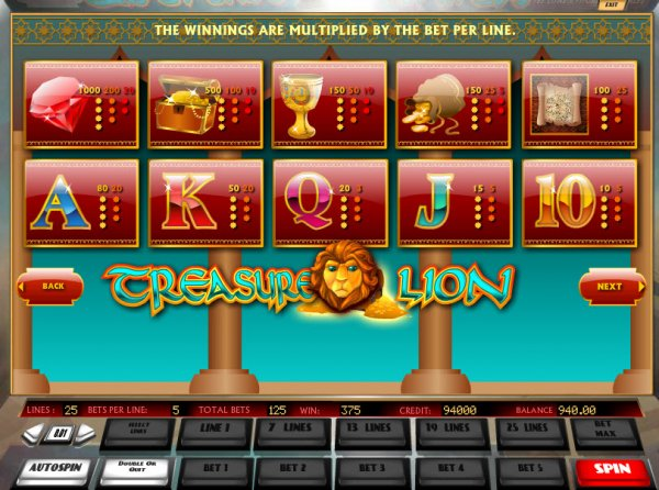 juegos de casino de leones