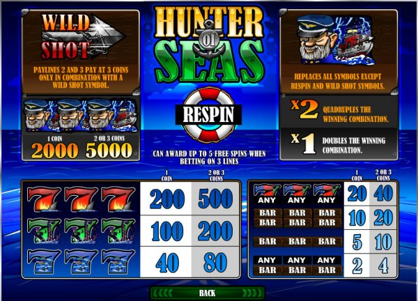 Hunter of Seas Slot - Play Penny Slots Online