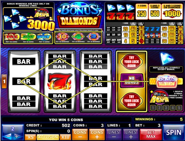 best mac casino game
