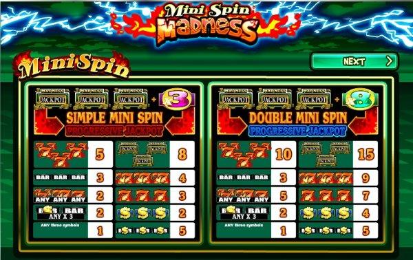 slots online gambling king spiel