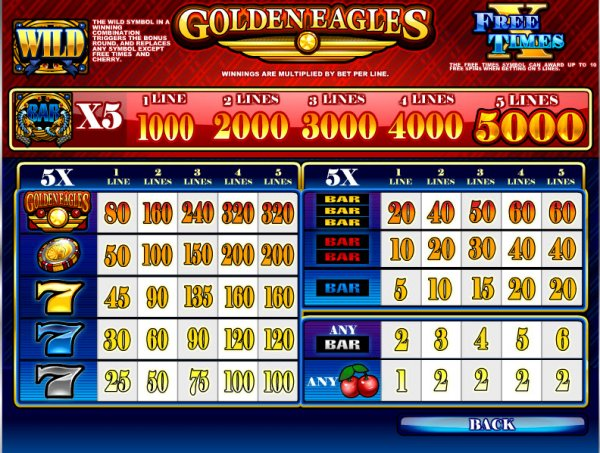 which online casino pays the best extra gold