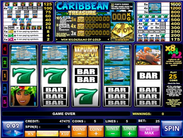 Caribbean Treasure Slots