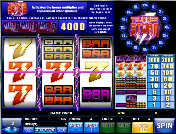 canadian online casino tornado spiele