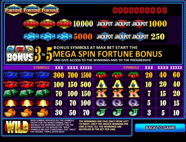 online casino schweiz fortune online