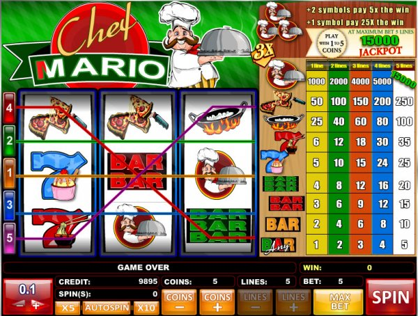 deutsches online casino bezahlen mit paypal