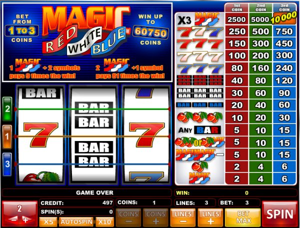 Red white blue free casino games
