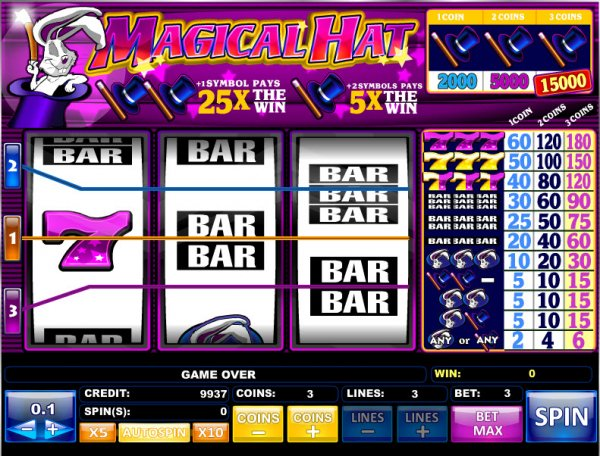 small bet online casino