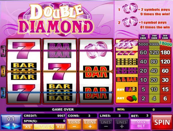 online casino games like a diamond