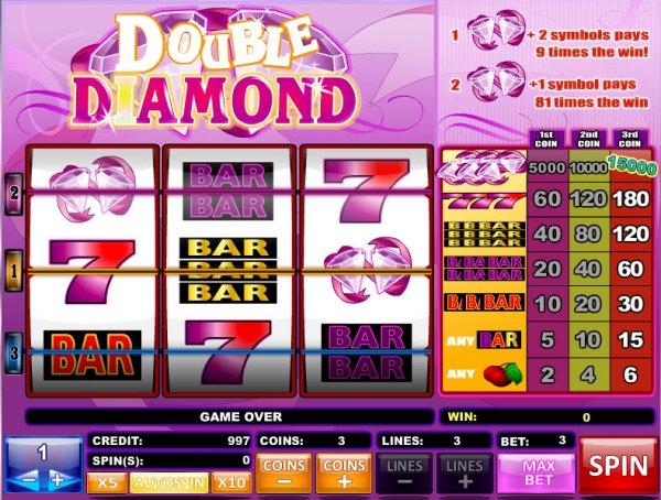 casino war max bet