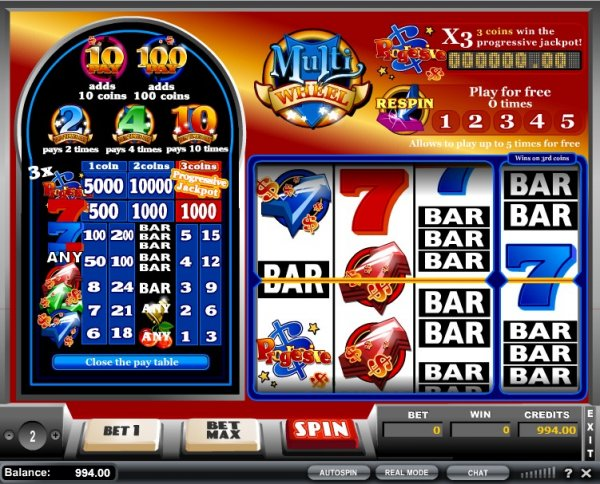 slots casino online book wheel