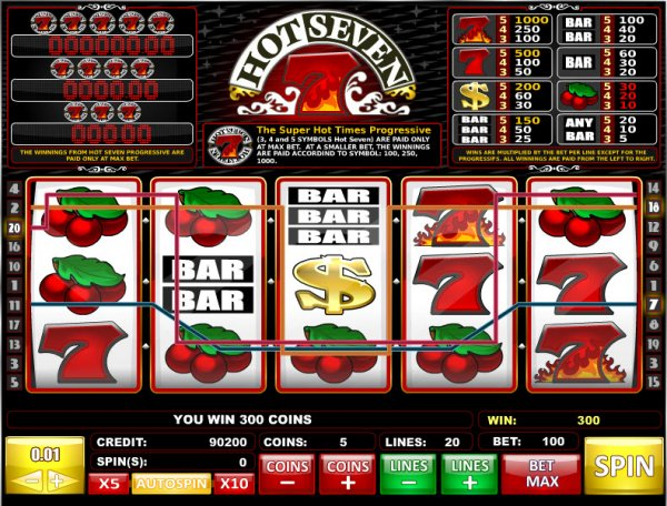 online world casino directory super slots