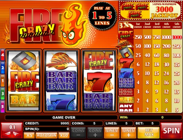 Crazy Fire Slot - Read a Review of this iSoftBet Casino Game