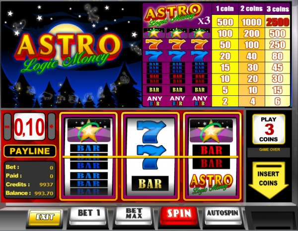 Spartus Slot - Read a Review of this Stake Logic Casino Game