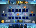 Fish Bowl Slots Pay Table