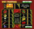 Hot Peppers Slot Pay Table