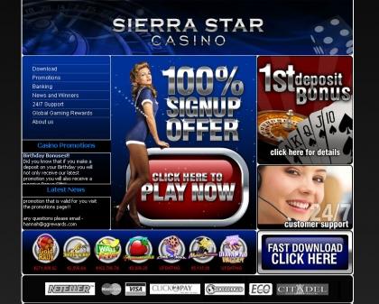 Casino sierra star epiphone casino parts